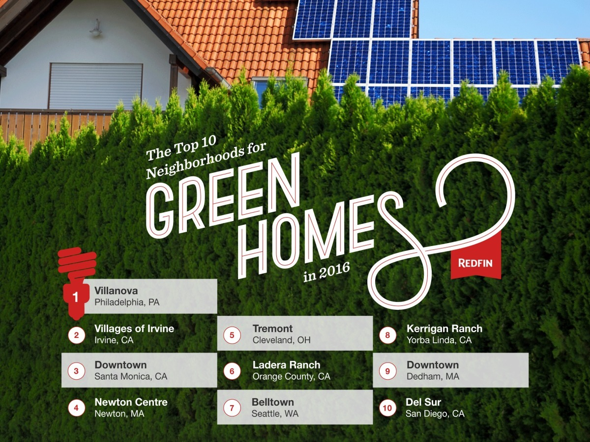 Green homes, energy efficient